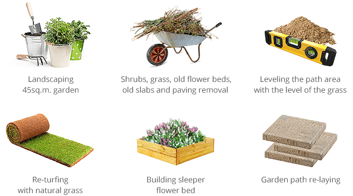 main jobs done in the garden